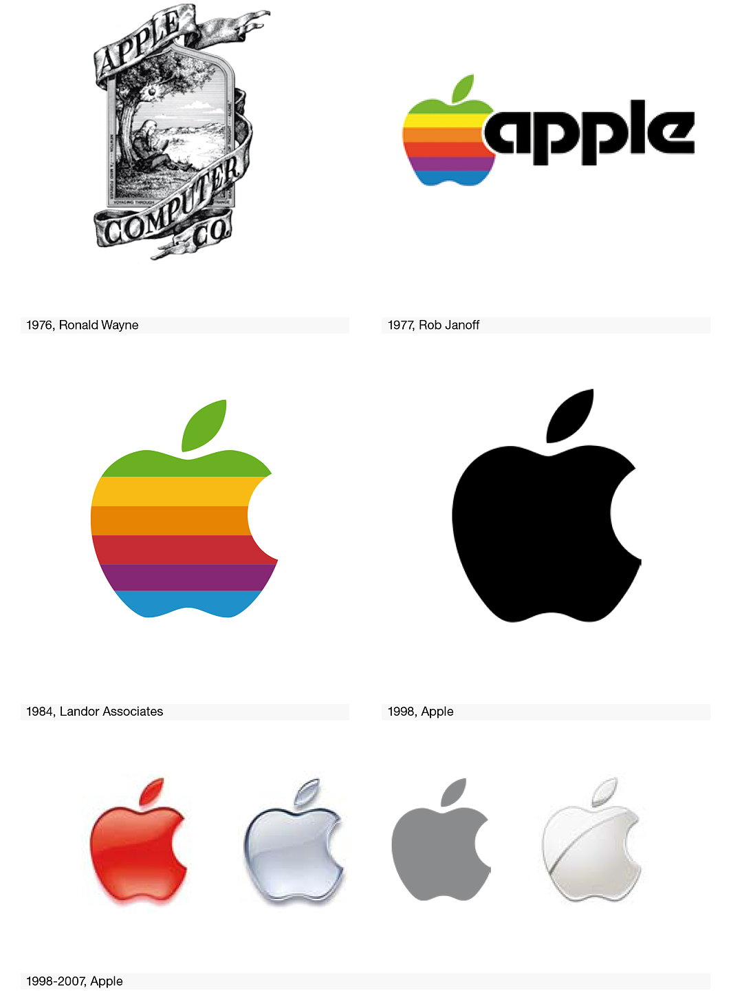 Most Famous Architects Logo Life Life Histories Of 100 Famous Logos
