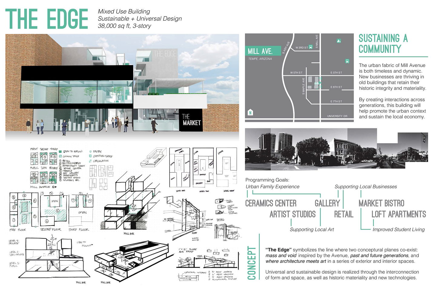 Winners Of 2013 Iida Student Sustainable Design Competition