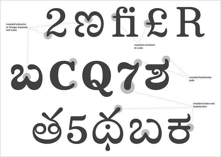 Ramakrishna Saiteja 02