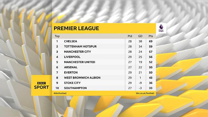 BBC Sport 04