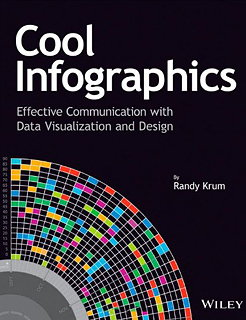 Cool Infographics - Effective Communication with Data Visualization and Design