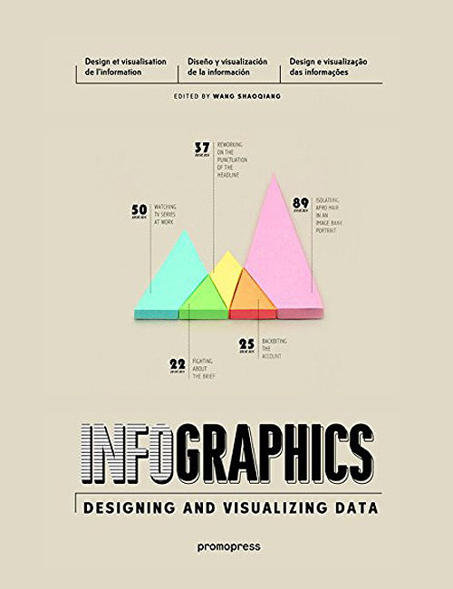 Infographics - Designing and Visualizing Data