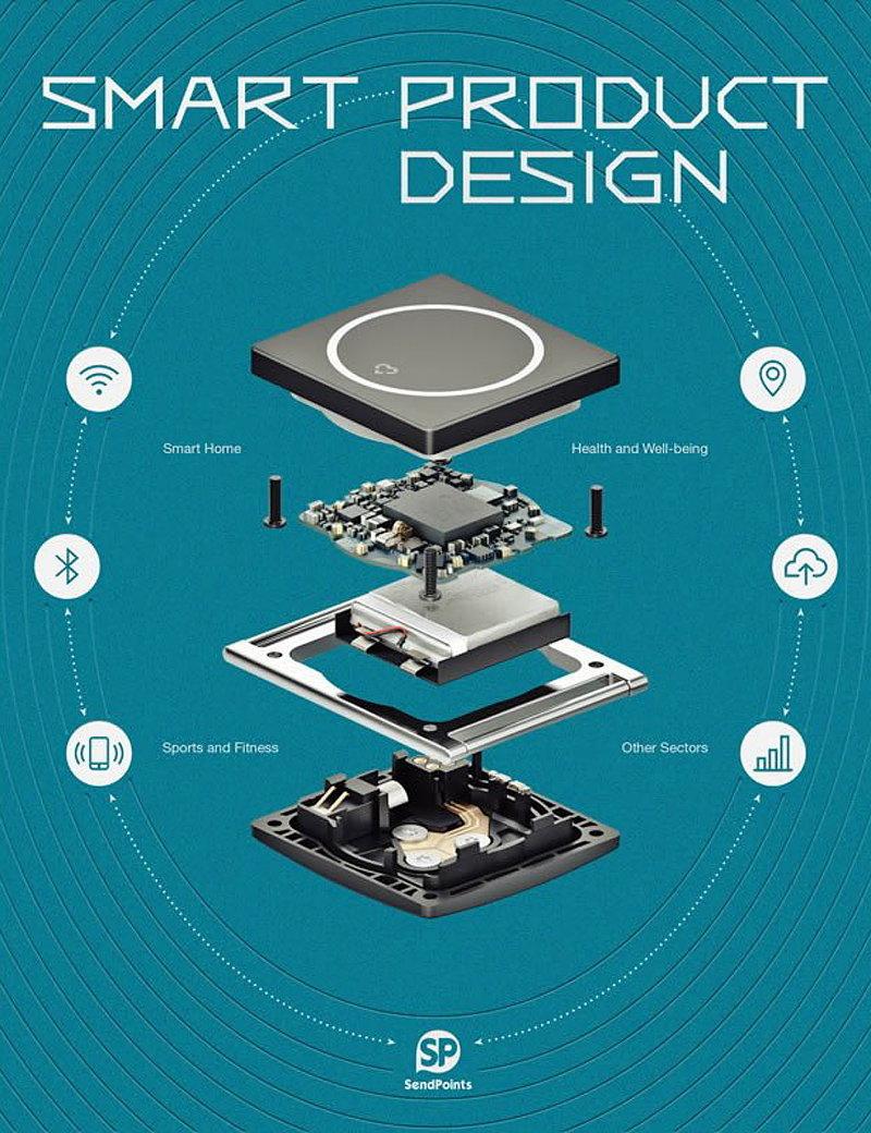 Industrial Design Books
