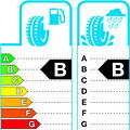 Euro Energy Labelling for Tyres with Information Design by Applied Information Group