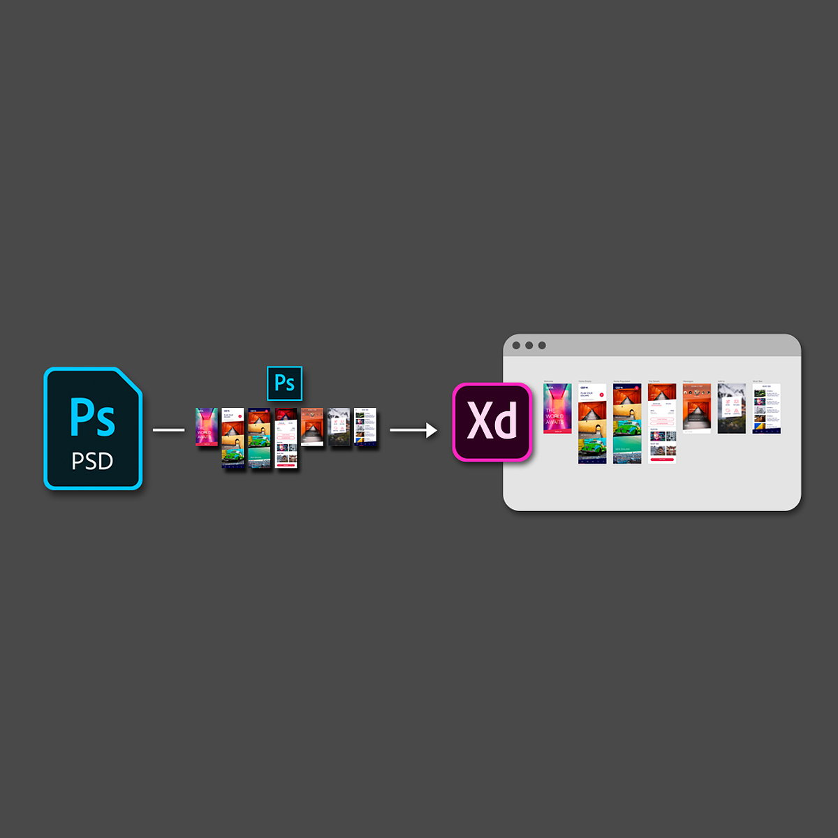 Adobe XD Announces Integrations with Photoshop CC and Sketch